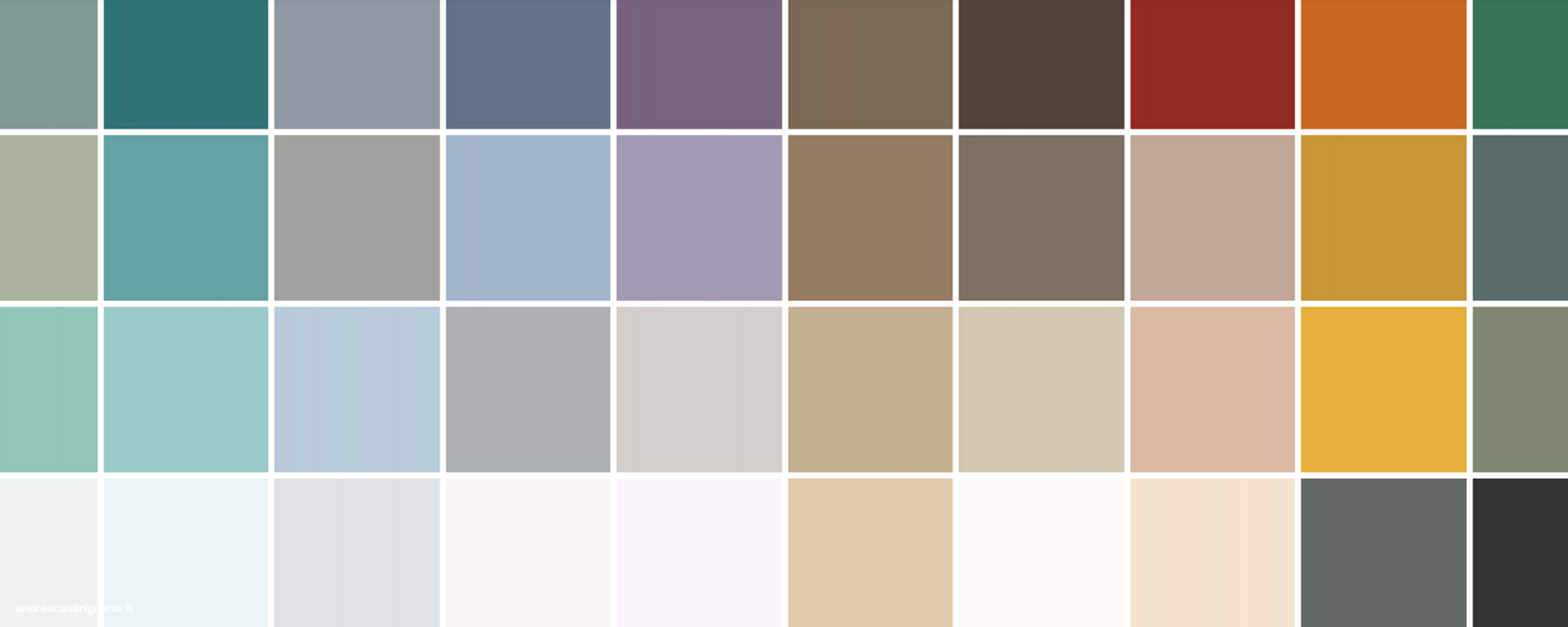 Tabella Colori Sikkens Ral i colori di andrea - andrea castrignano